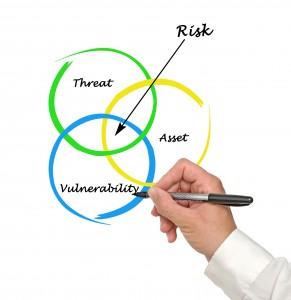 دارایی ریسک